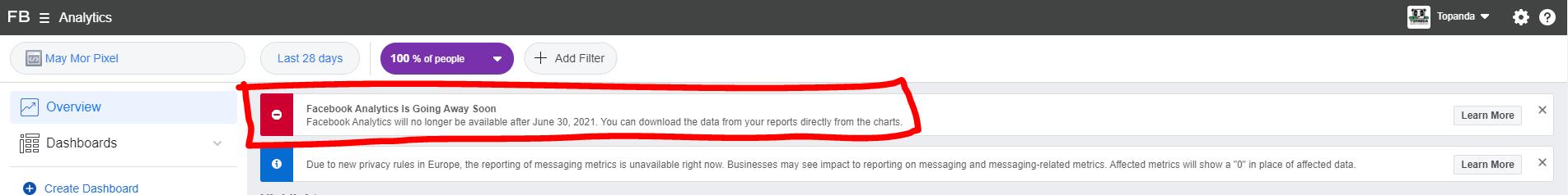 פייסבוק אנליטיקס נסגר